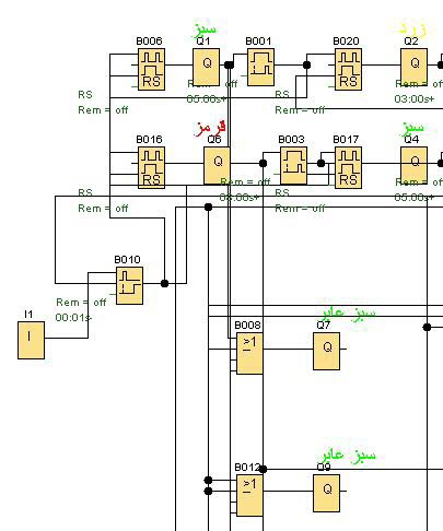 دانلود طراحی و اجرای چراغ راهنمایی و رانندگی در نرم افزار LOGO!SOFT COMFORT