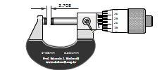دانلود نرم افزار آموزش میکرومتر ۰٫۲۵ میلی متری با دقت ۰٫۰۰۱ میلی متر
