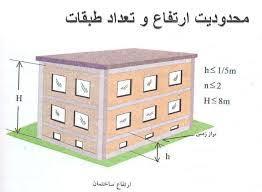 دانلود نمونه سوالات اجرای ساختمان ها با مصالح بنایی با پاسخنامه تشریحی